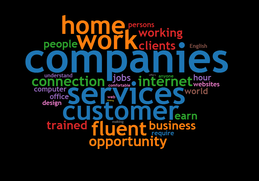 Work from Home Business Opportunities