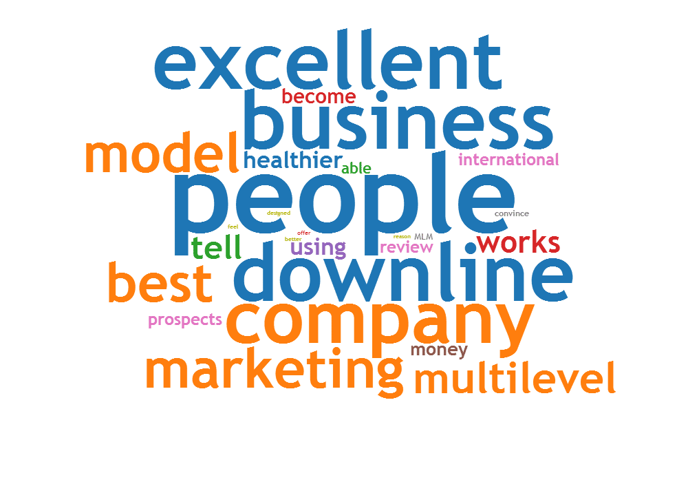 aim international review