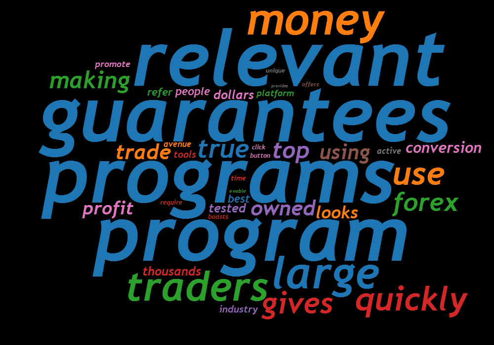 Option trading programs