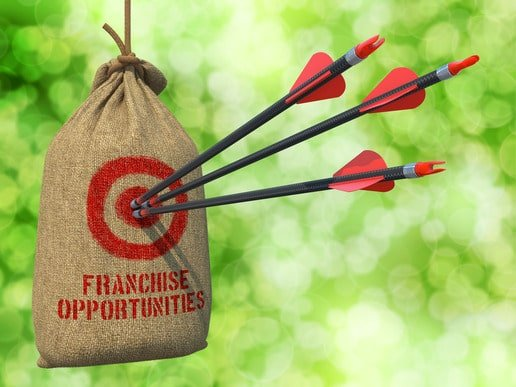 Home Based Franchise Opportunities